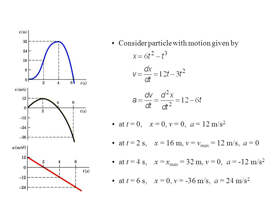 Consider particle with motion given by