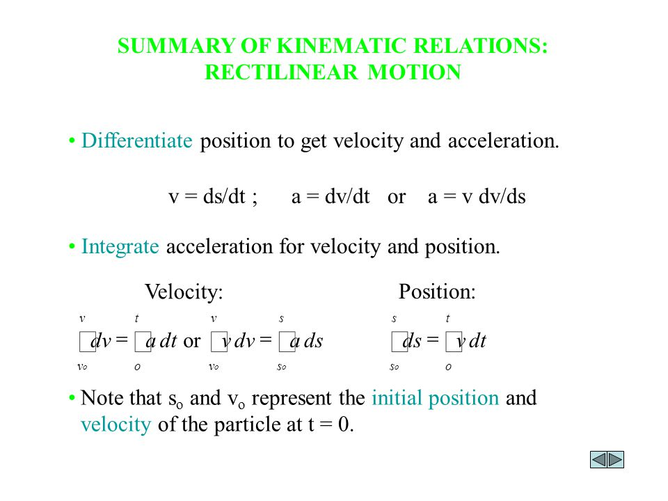 SUMMARY OF KINEMATIC RELATIONS: