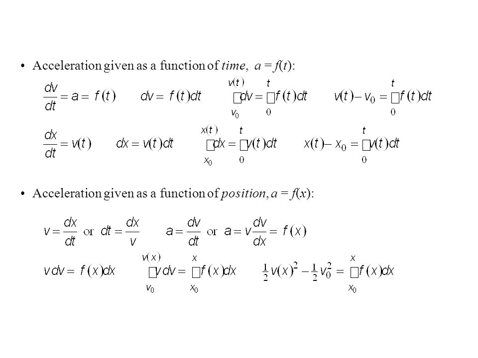 Acceleration given as a function of time, a = f(t):