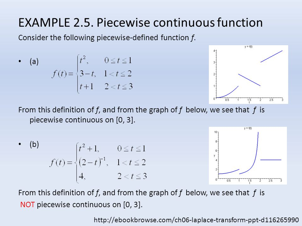 EXAMPLE 2.5. Piecewise continuous function