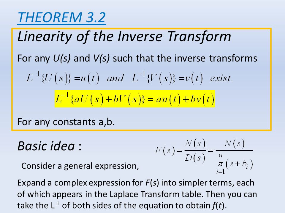 THEOREM 3.2 Linearity of the Inverse Transform