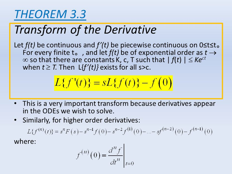 THEOREM 3.3 Transform of the Derivative