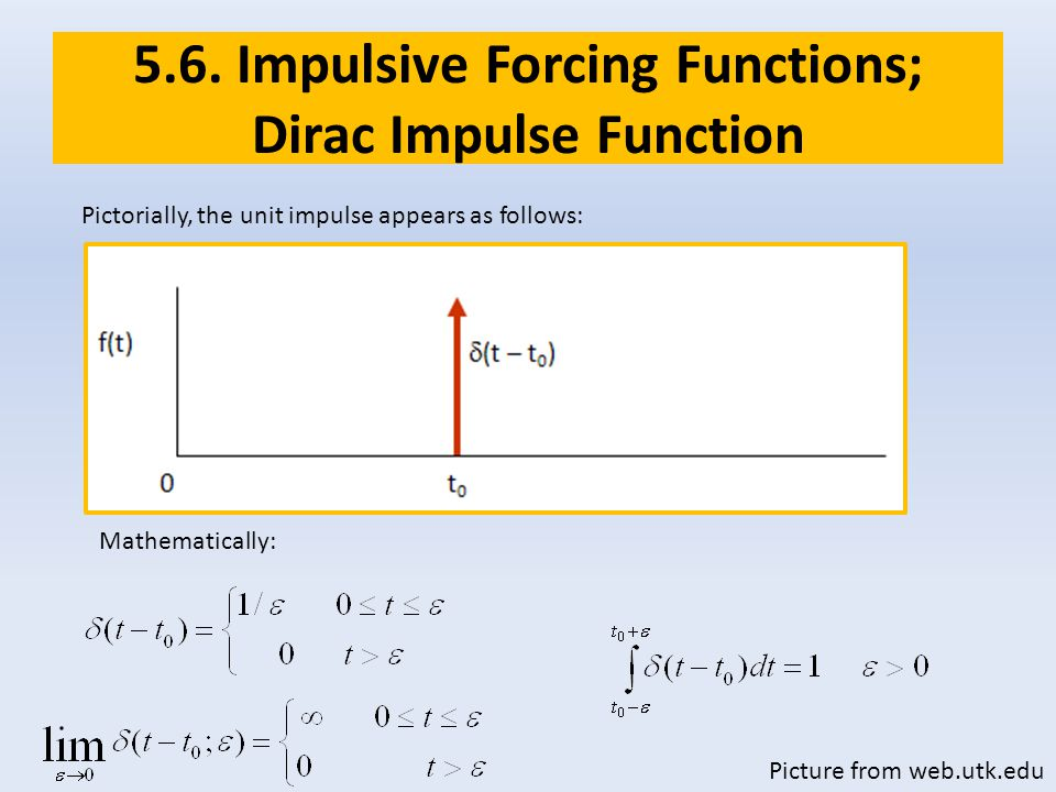 5.6. Impulsive Forcing Functions; Dirac Impulse Function