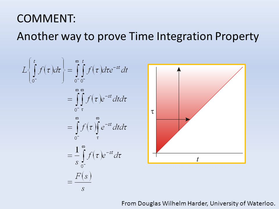 Another way to prove Time Integration Property