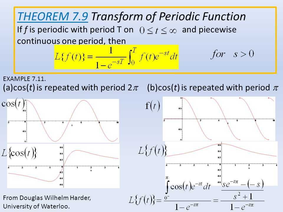 THEOREM 7.9 Transform of Periodic Function