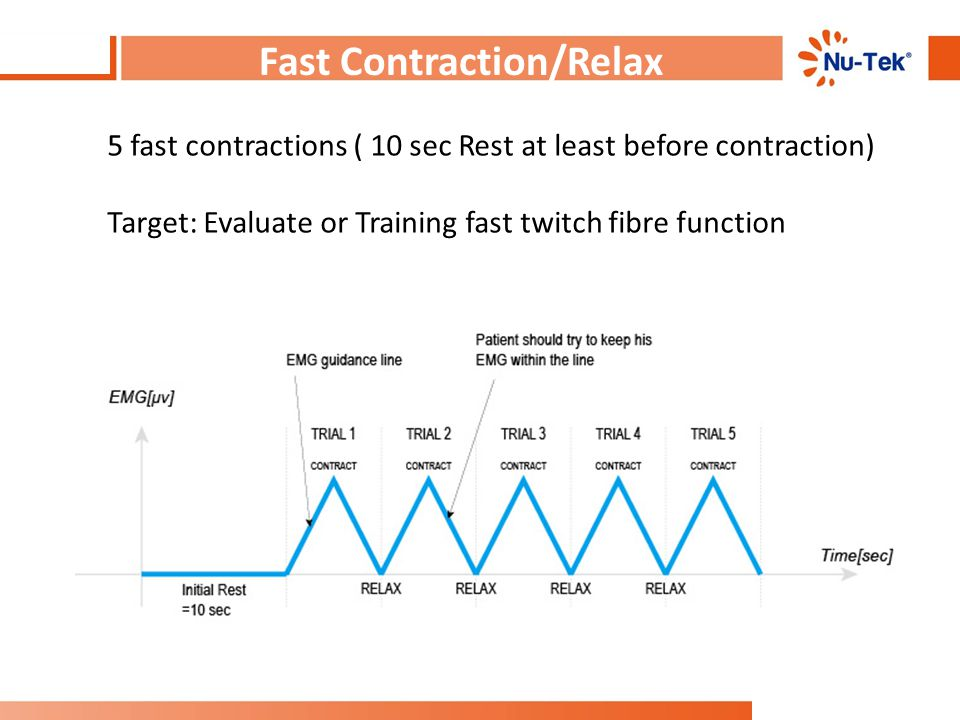 Fast Contraction/Relax