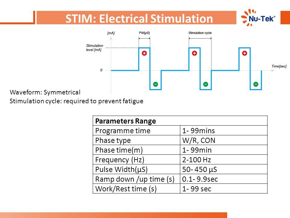 STIM: Electrical Stimulation