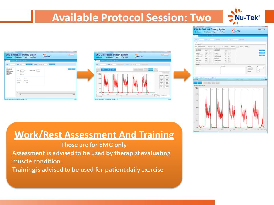 Available Protocol Session: Two