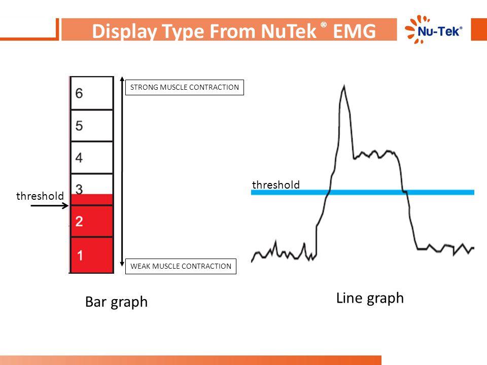 Display Type From NuTek ® EMG