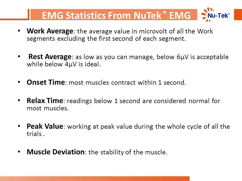 EMG Statistics From NuTek ® EMG