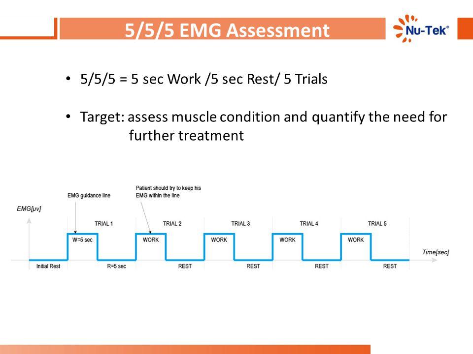 5/5/5 EMG Assessment 5/5/5 = 5 sec Work /5 sec Rest/ 5 Trials