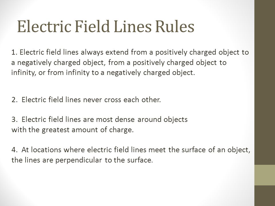 Electric Field Lines Rules