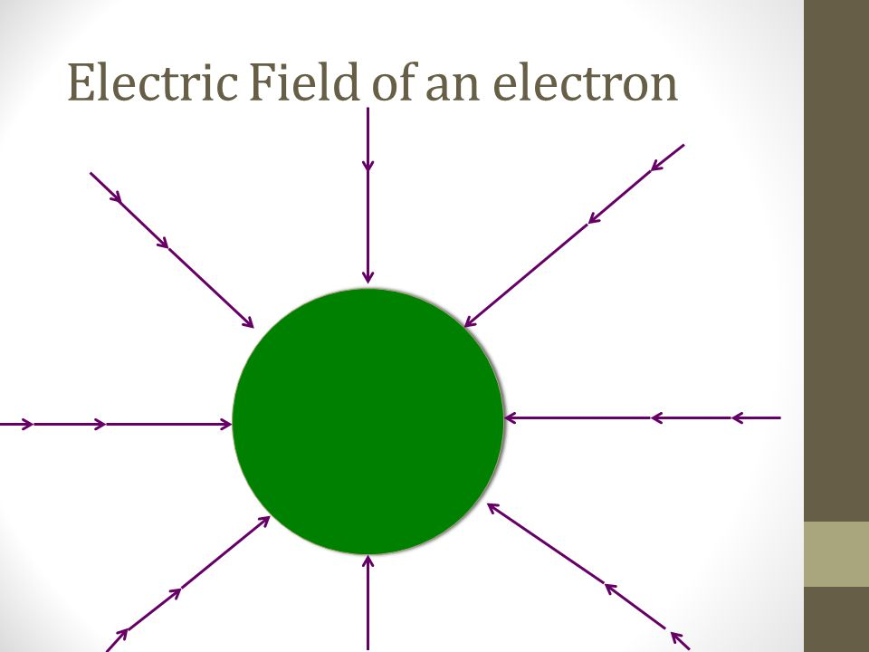 Electric Field of an electron