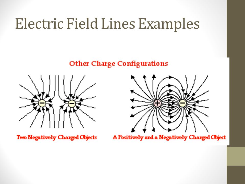 Electric Field Lines Examples