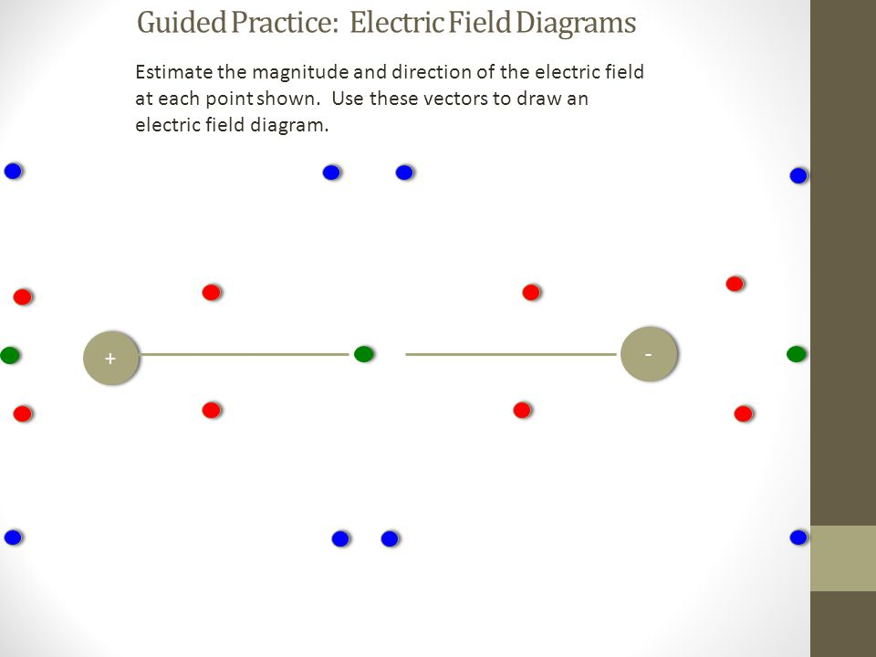 Guided Practice: Electric Field Diagrams