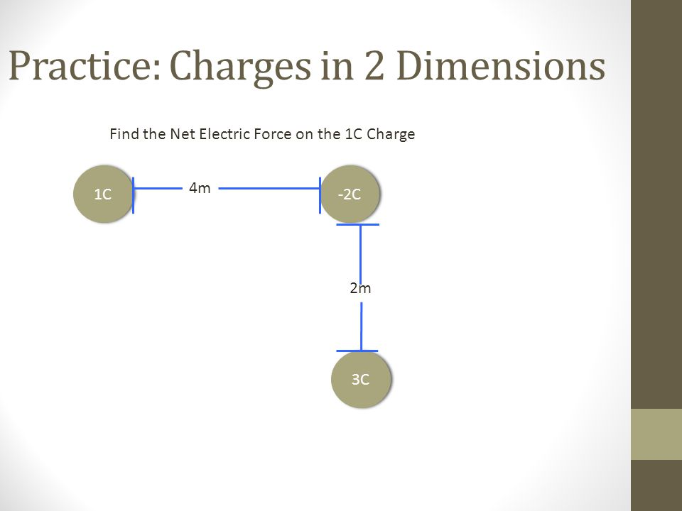 Practice: Charges in 2 Dimensions