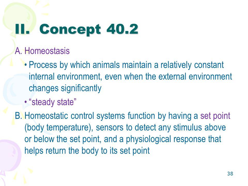 II. Concept 40.2 Homeostasis