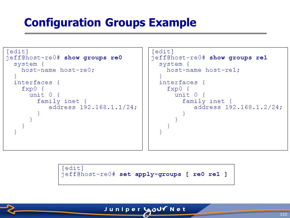 Configuration Groups Example