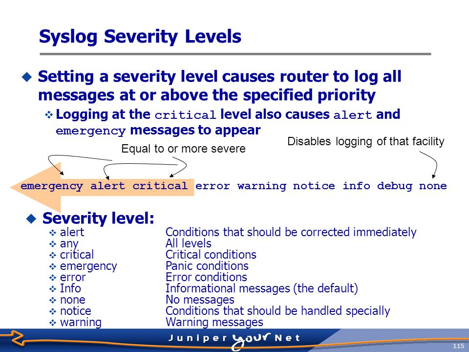 Syslog Severity Levels