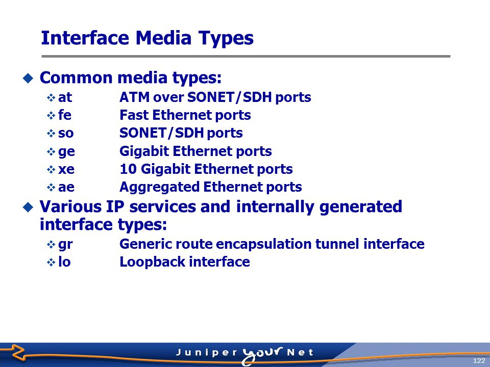 Interface Media Types Common media types: