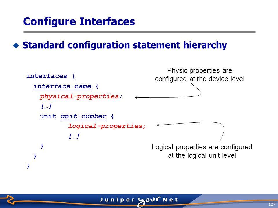 Configure Interfaces Standard configuration statement hierarchy