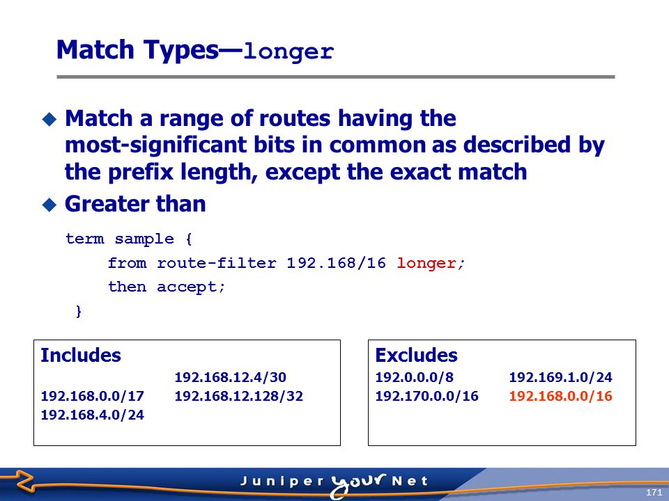 Match Types—longer Match a range of routes having the most-significant bits in common as described by the prefix length, except the exact match.