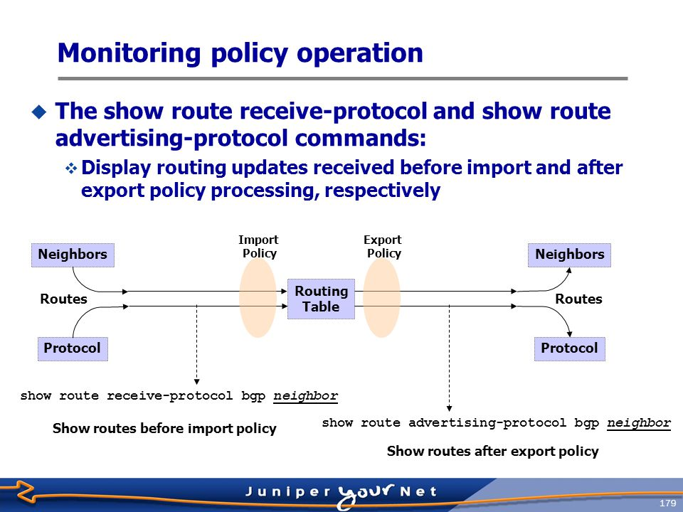 Monitoring policy operation