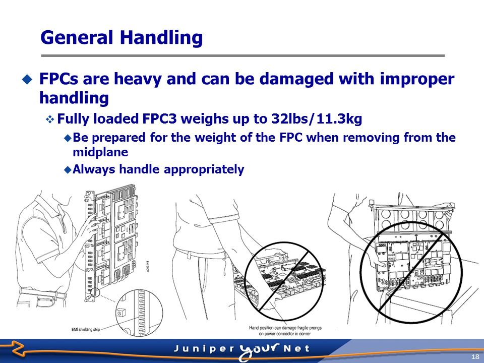 General Handling FPCs are heavy and can be damaged with improper handling. Fully loaded FPC3 weighs up to 32lbs/11.3kg.