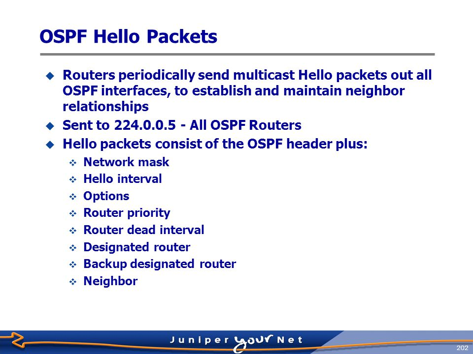 OSPF Hello Packets Routers periodically send multicast Hello packets out all OSPF interfaces, to establish and maintain neighbor relationships.