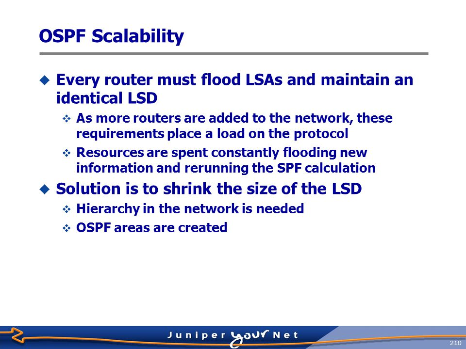 OSPF Scalability Every router must flood LSAs and maintain an identical LSD.