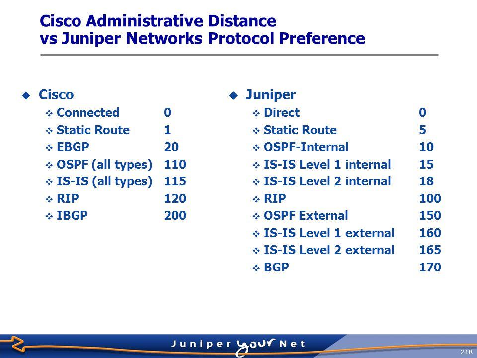 Cisco Administrative Distance vs Juniper Networks Protocol Preference