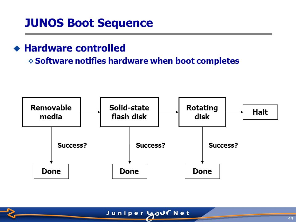JUNOS Boot Sequence Hardware controlled