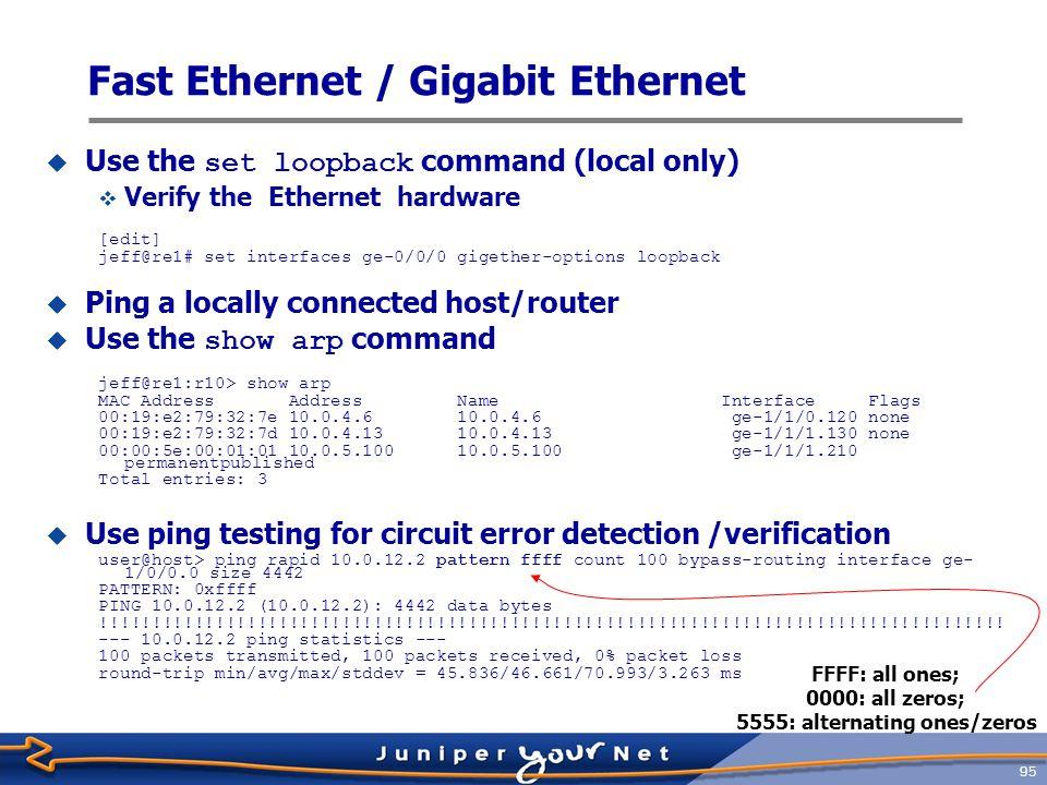 Fast Ethernet / Gigabit Ethernet
