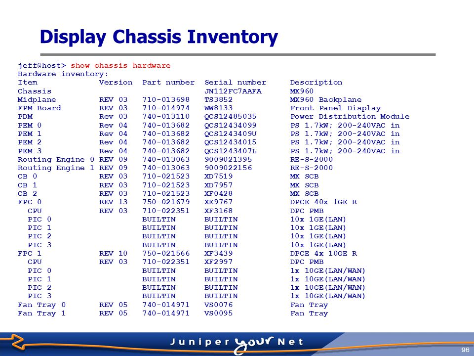 Display Chassis Inventory