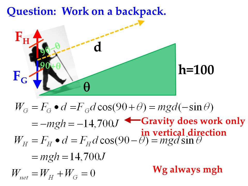 FH d h=100 FG q Question: Work on a backpack. 90-q 90+q
