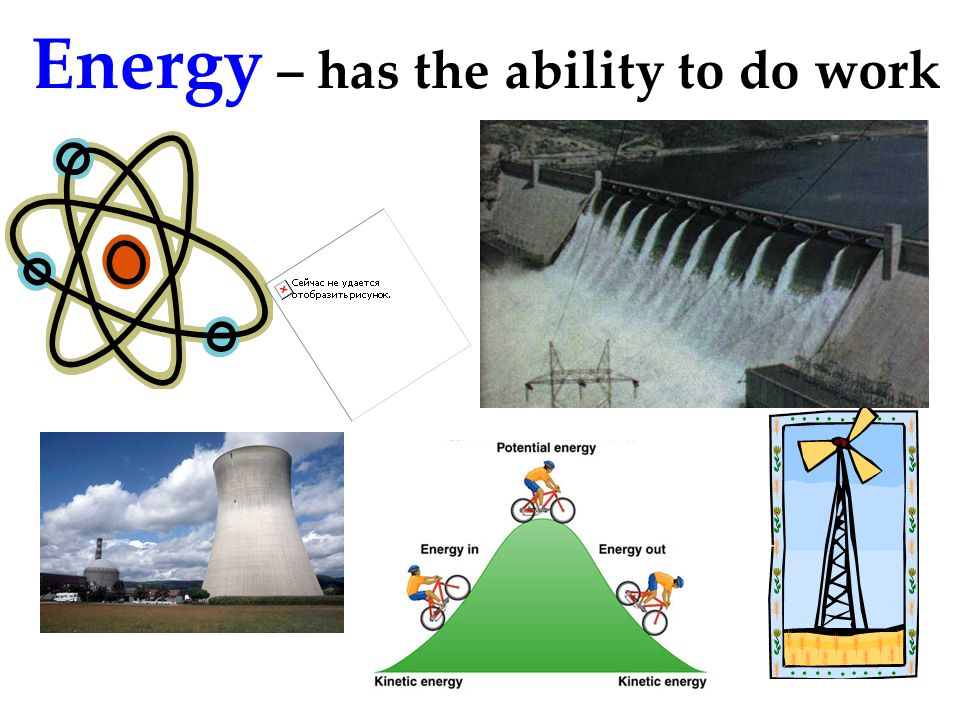 Energy – has the ability to do work