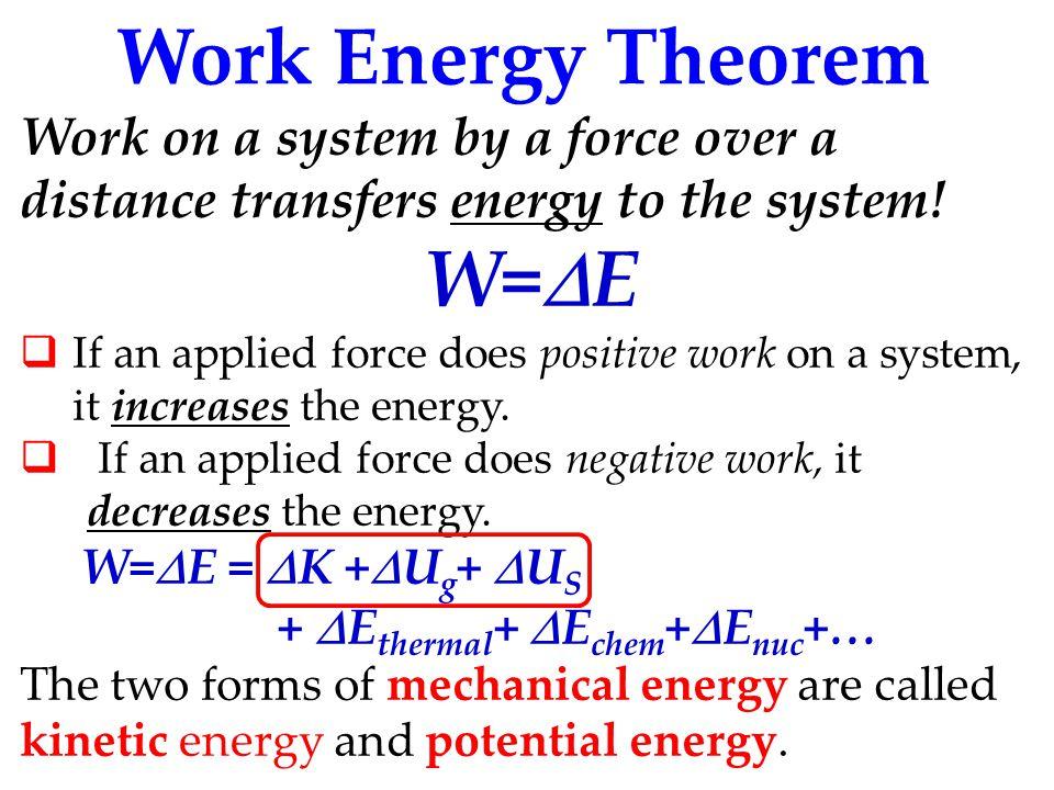 Work Energy Theorem W=DE
