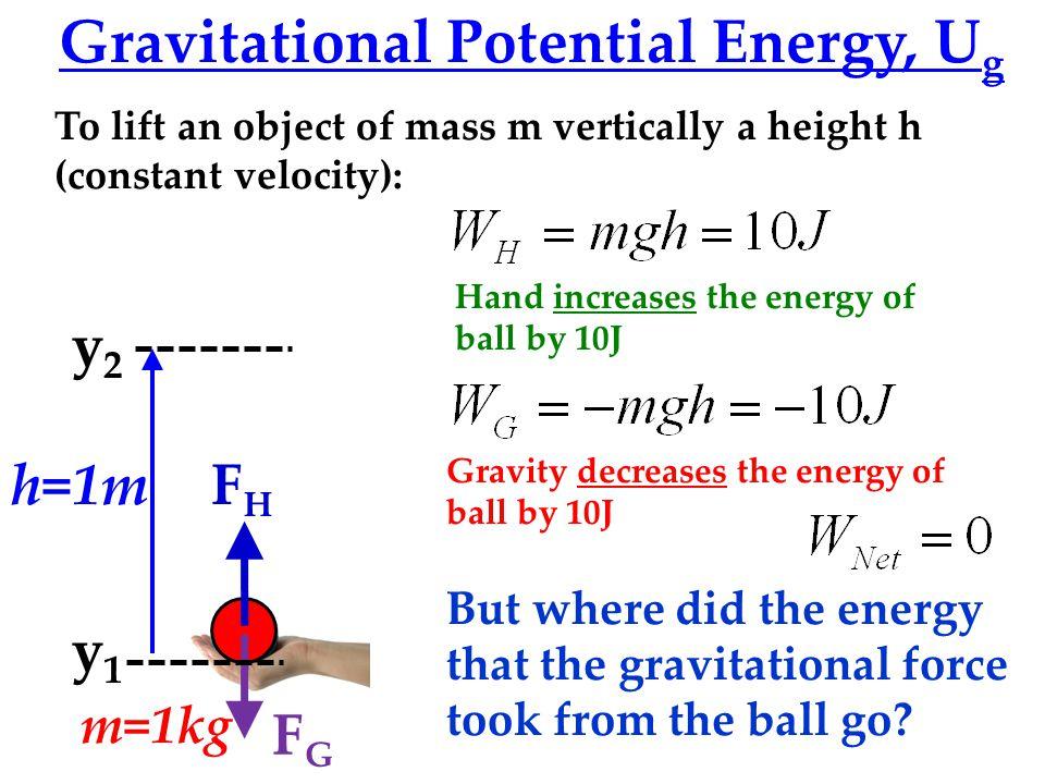 Gravitational Potential Energy, Ug