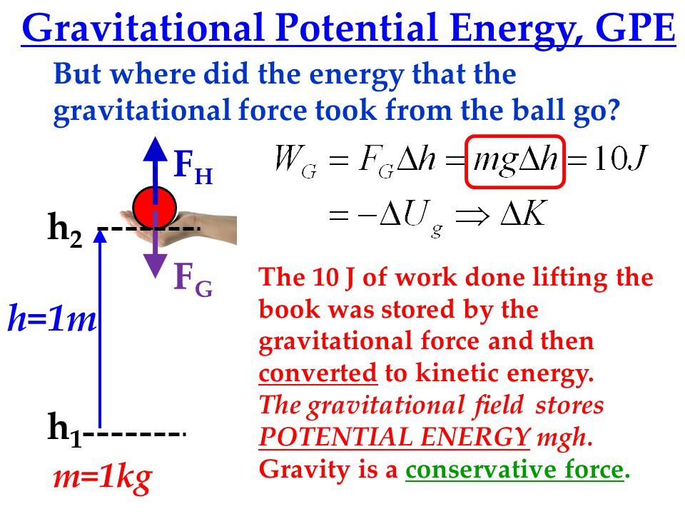 Gravitational Potential Energy, GPE