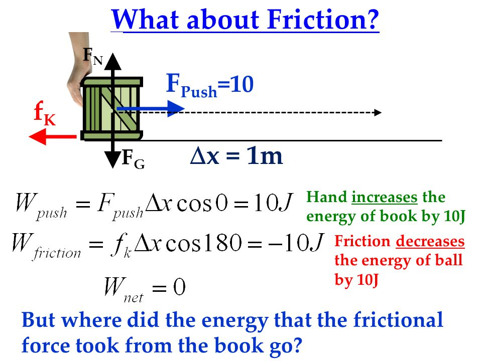 What about Friction FPush=10 fK Dx = 1m FG