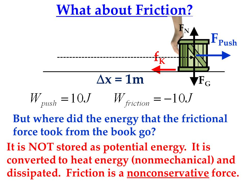 What about Friction FPush fK Dx = 1m FG