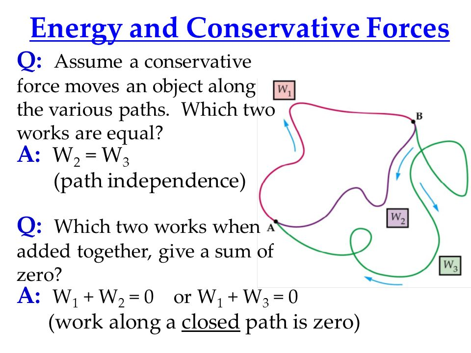 Energy and Conservative Forces