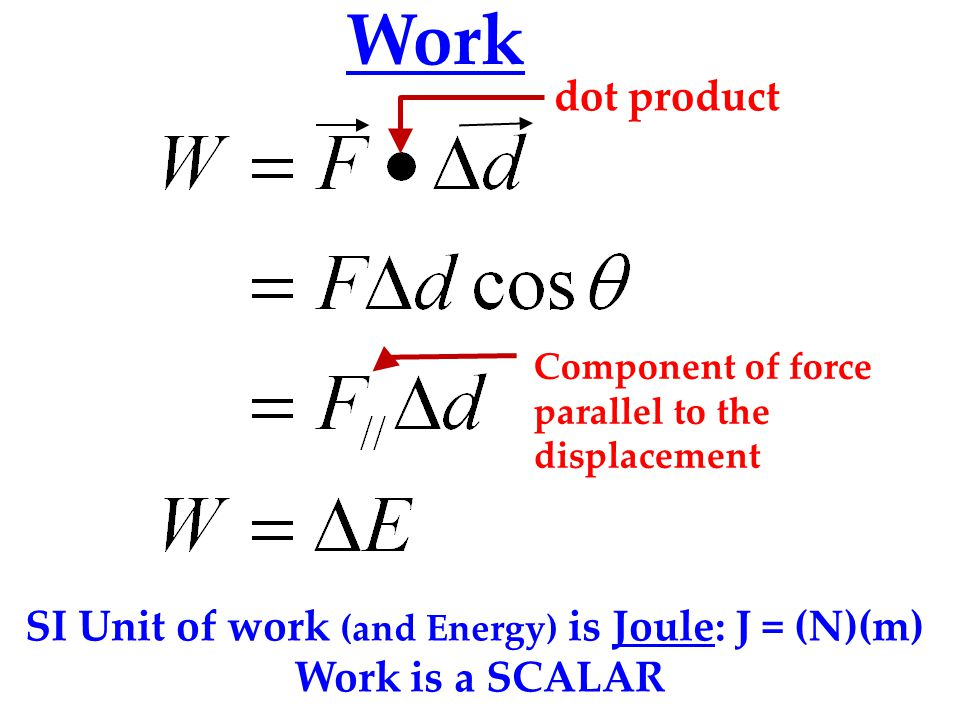 Work dot product SI Unit of work (and Energy) is Joule: J = (N)(m)
