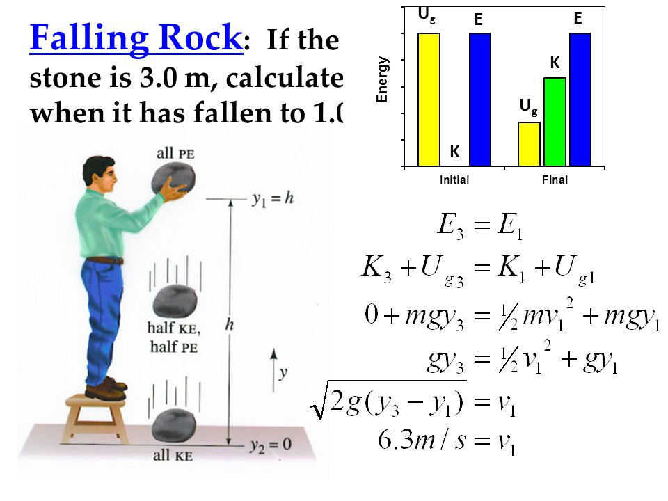 Falling Rock: If the original height of the stone is 3