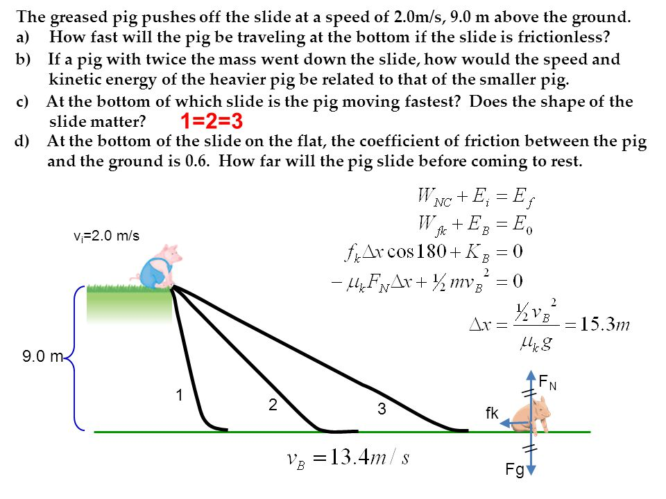 The greased pig pushes off the slide at a speed of 2. 0m/s, 9