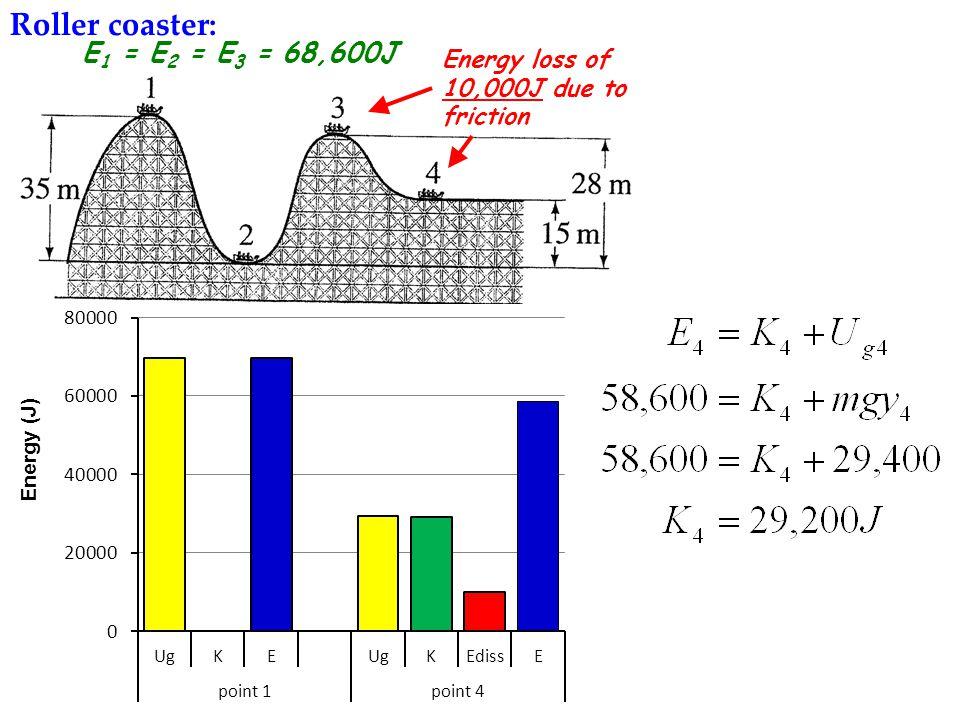 Roller coaster: E1 = E2 = E3 = 68,600J