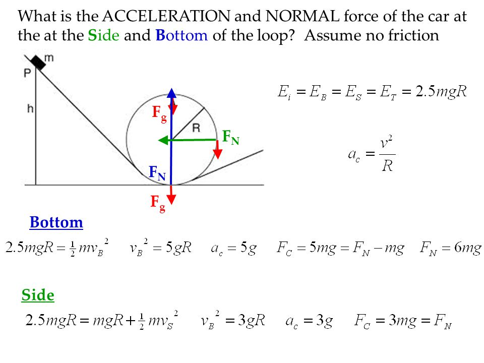What is the ACCELERATION and NORMAL force of the car at the at the Side and Bottom of the loop Assume no friction