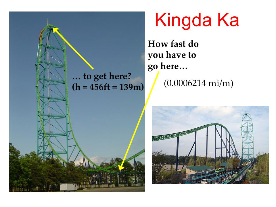 Kingda Ka How fast do you have to go here… … to get here