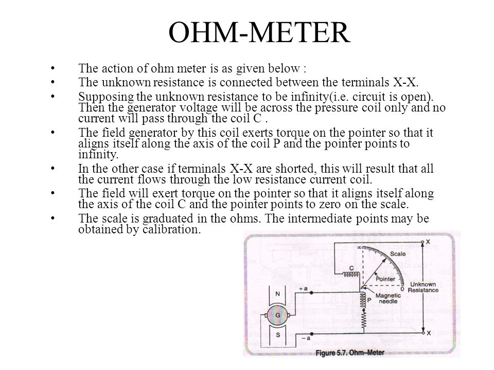 OHM-METER The action of ohm meter is as given below :
