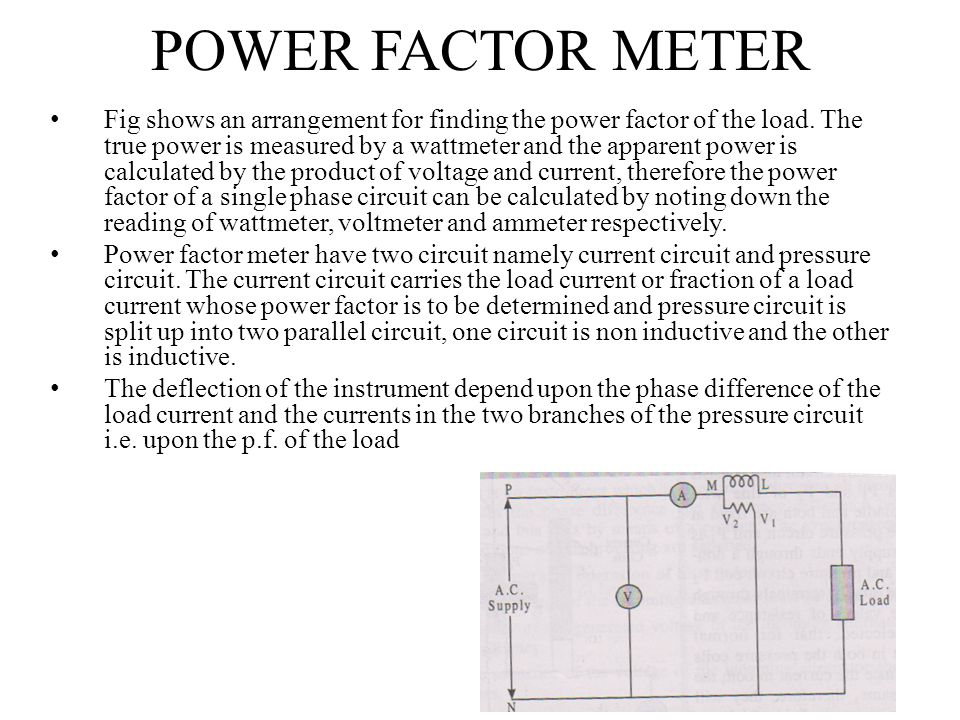 POWER FACTOR METER
